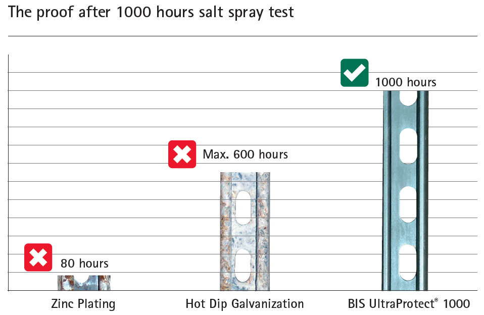 Salt-Spray-v2